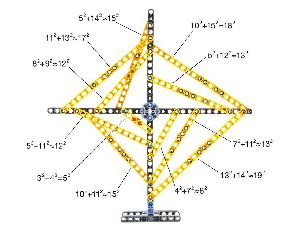 liftarm_geometry.thumb.jpg.4874b32717f4e97e5e8771817ed33f84.jpg